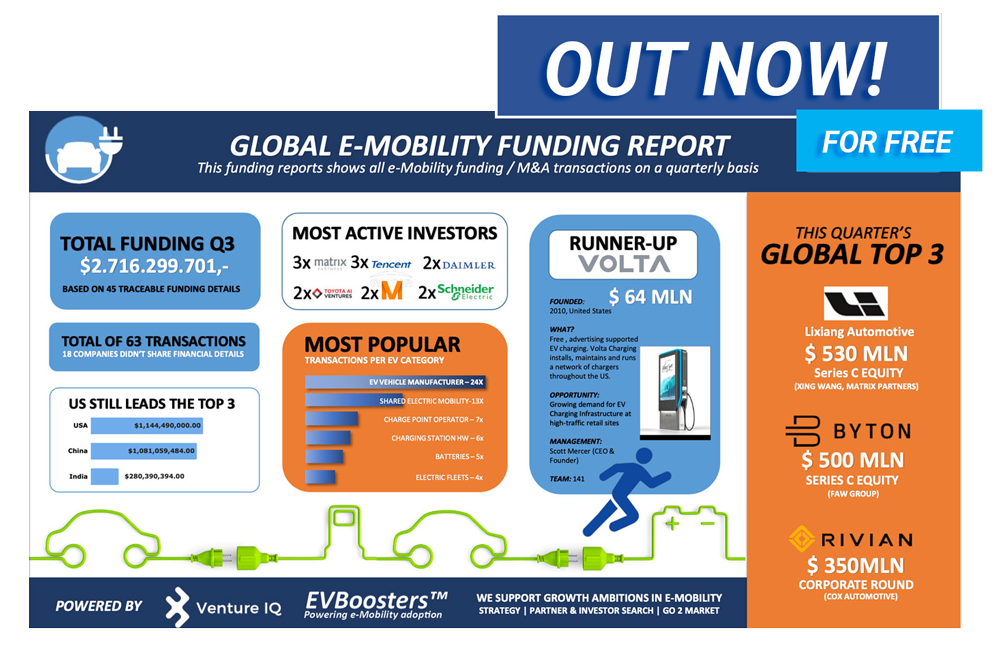Global E Mobility Funding Report Q3 2019 To Tr
