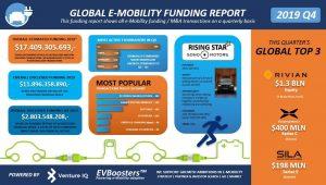 Front Funding Report Q4